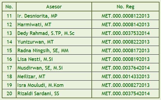 List Asesor 2