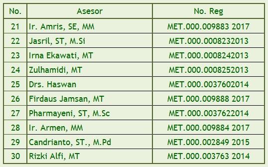List Asesor 3