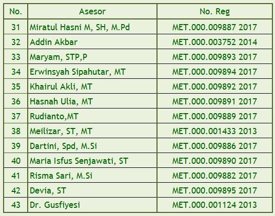List Asesor 5
